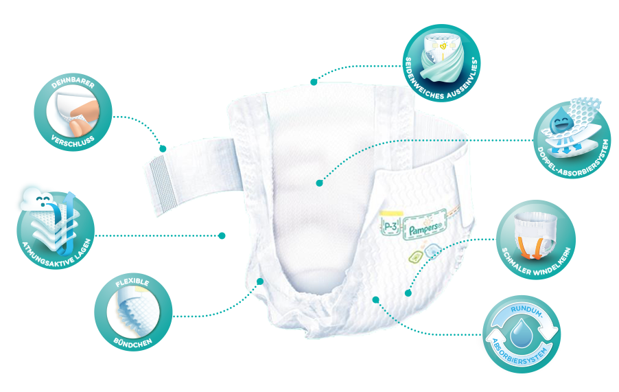 *Seidenweiches Außenvlies, Doppel-Absorbiersystem, Schmaler Windelkern, Rundum-Absorbiersystem, Flexible Bündchen, Atmungsaktive Lagen, Dehnbarer Verschluss